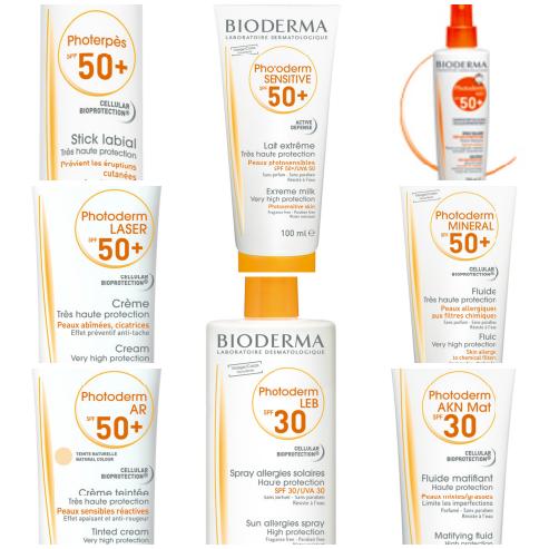 fotoprotectores para distintos tipos de piel